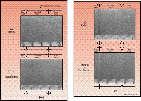 PX5 STEEL - titus steel